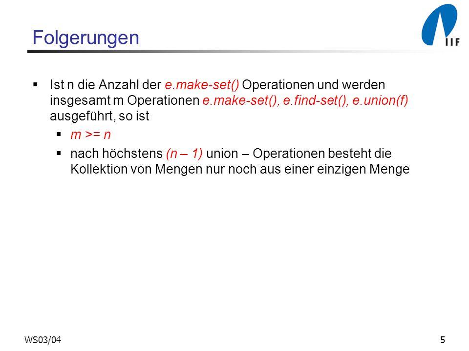 5WS03/04 Folgerungen Ist n die Anzahl der e.make-set() Operationen und werden insgesamt m Operationen e.make-set(), e.find-set(), e.union(f) ausgeführ