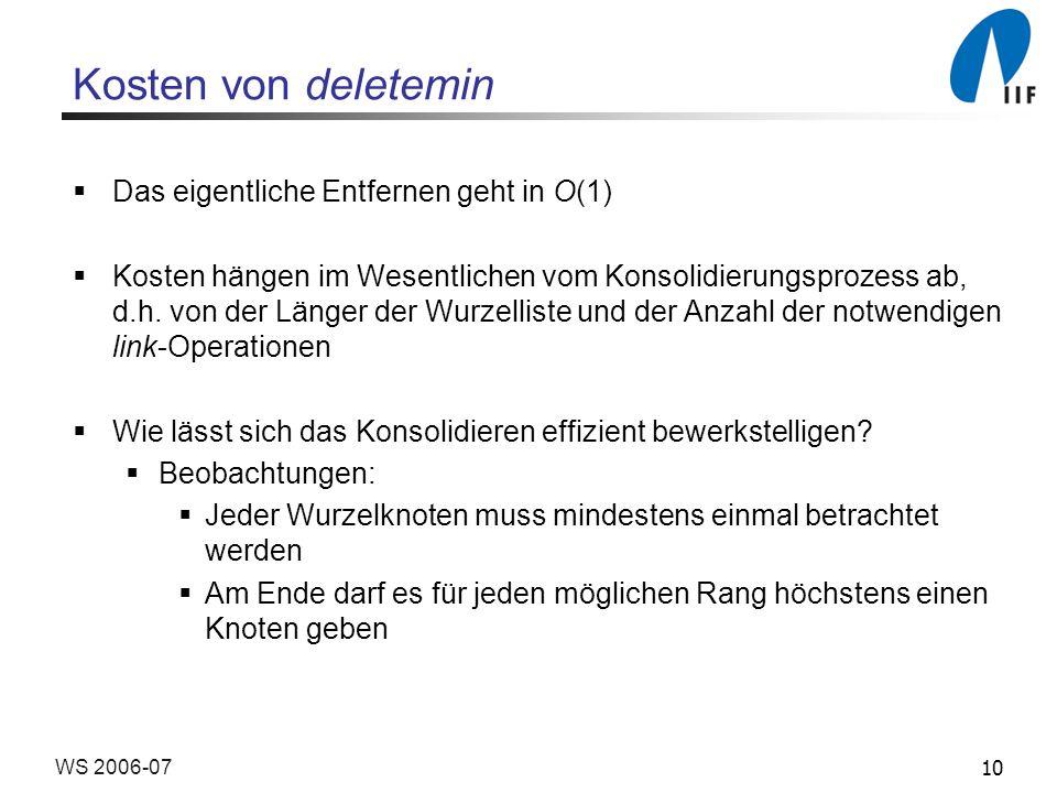 10WS 2006-07 Kosten von deletemin Das eigentliche Entfernen geht in O(1) Kosten hängen im Wesentlichen vom Konsolidierungsprozess ab, d.h. von der Län