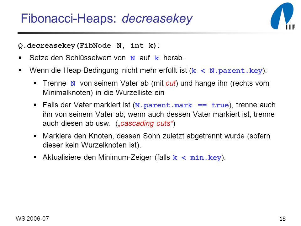 18WS 2006-07 Fibonacci-Heaps: decreasekey Q.decreasekey(FibNode N, int k) : Setze den Schlüsselwert von N auf k herab. Wenn die Heap-Bedingung nicht m