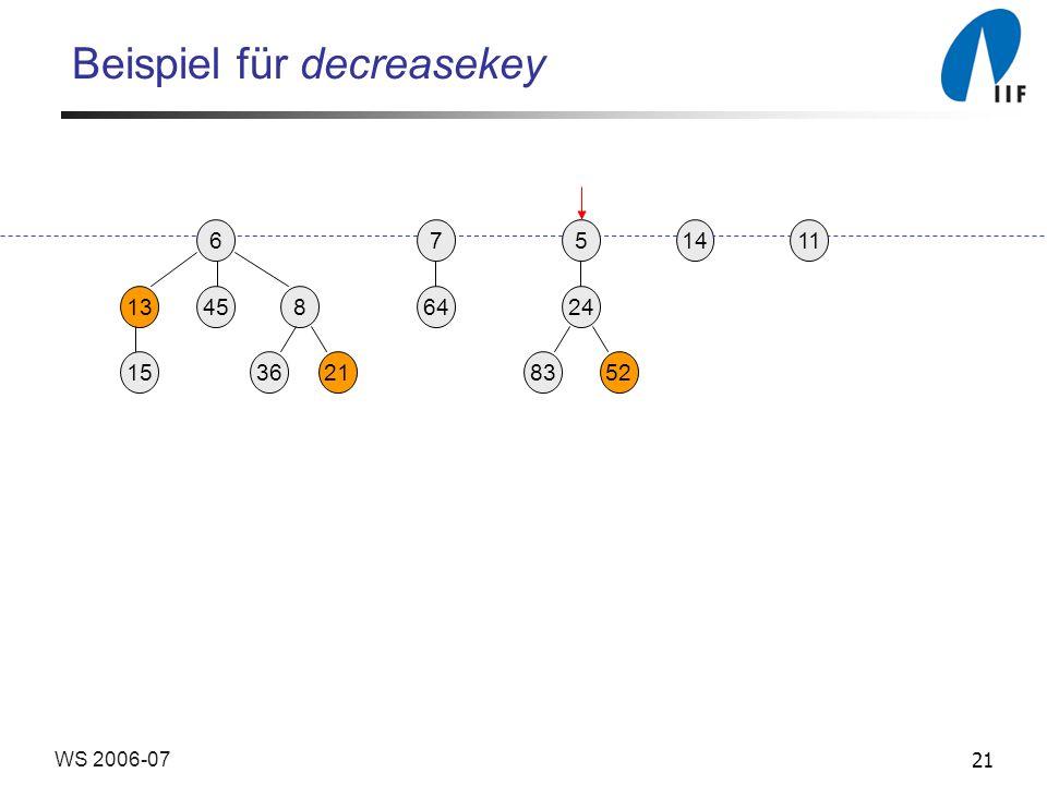 21WS 2006-07 Beispiel für decreasekey 65 13458 3621 24 158352 117 64 14