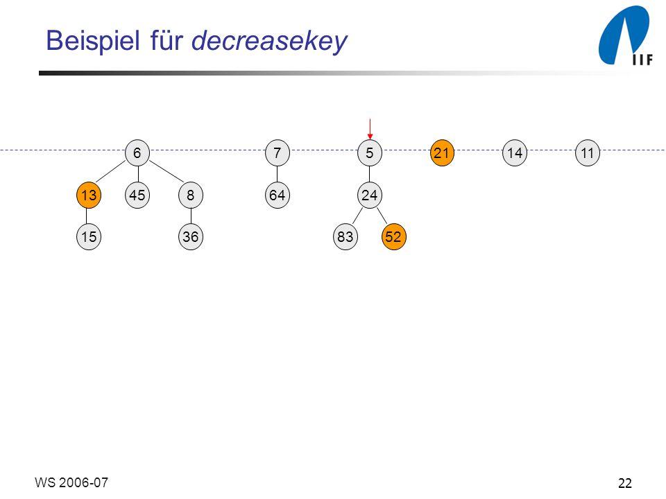 22WS 2006-07 Beispiel für decreasekey 65 13458 36 21 24 158352 117 64 14