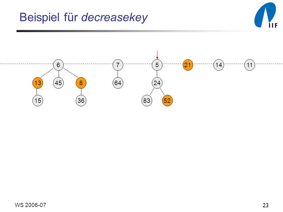 23WS 2006-07 Beispiel für decreasekey 65 13458 36 21 24 158352 117 64 14