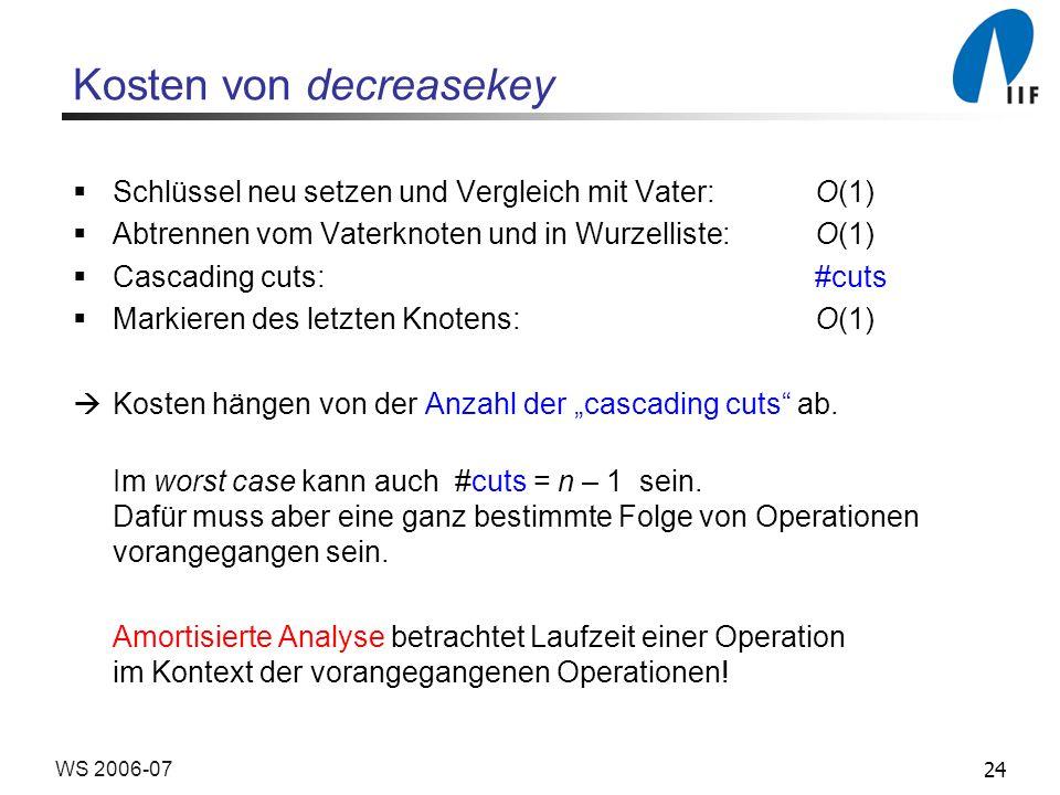 24WS 2006-07 Kosten von decreasekey Schlüssel neu setzen und Vergleich mit Vater: O(1) Abtrennen vom Vaterknoten und in Wurzelliste:O(1) Cascading cut