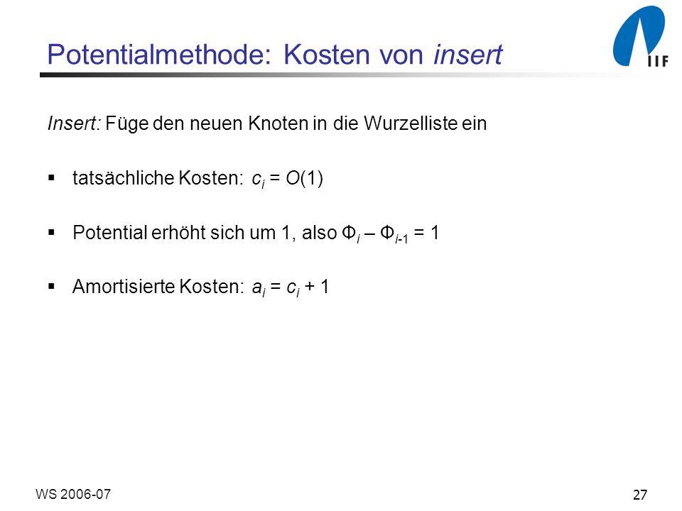 27WS 2006-07 Potentialmethode: Kosten von insert Insert: Füge den neuen Knoten in die Wurzelliste ein tatsächliche Kosten: c i = O(1) Potential erhöht sich um 1, also Ф i – Ф i-1 = 1 Amortisierte Kosten:a i = c i + 1