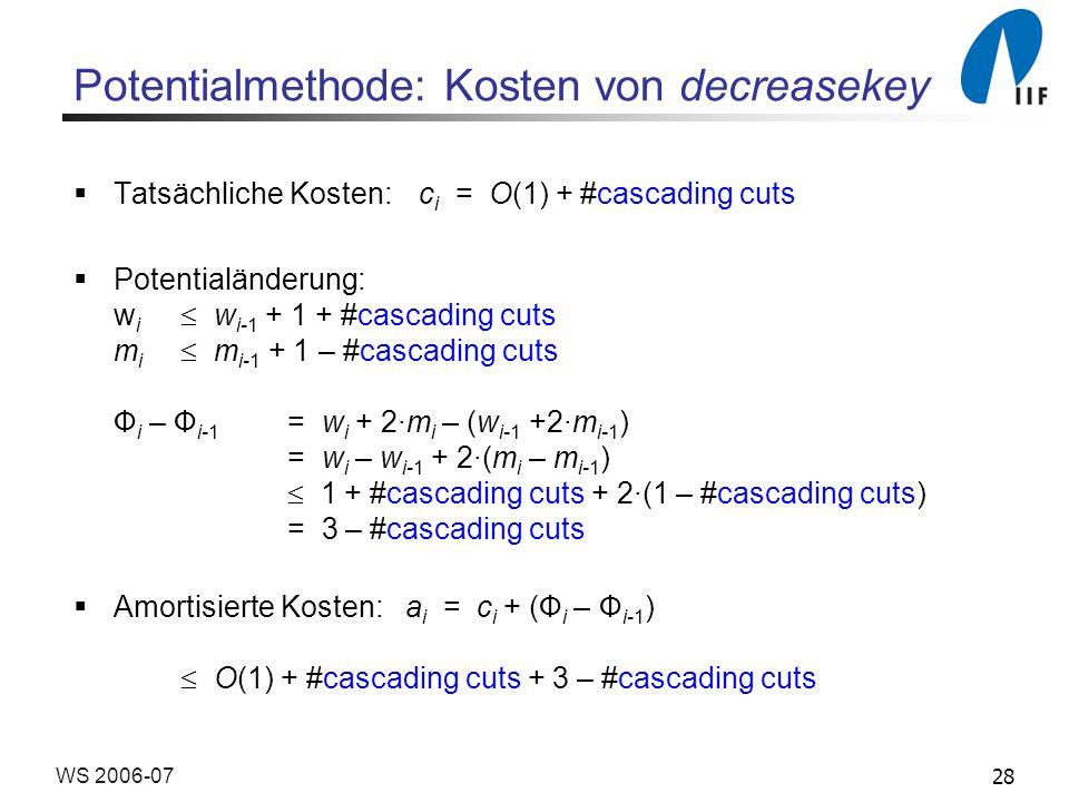 28WS 2006-07 Potentialmethode: Kosten von decreasekey Tatsächliche Kosten: c i = O(1) + #cascading cuts Potentialänderung: w i w i-1 + 1 + #cascading cuts m i m i-1 + 1 – #cascading cuts Ф i – Ф i-1 = w i + 2m i – (w i-1 +2m i-1 ) = w i – w i-1 + 2(m i – m i-1 ) 1 + #cascading cuts + 2(1 – #cascading cuts) = 3 – #cascading cuts Amortisierte Kosten: a i = c i + (Ф i – Ф i-1 ) O(1) + #cascading cuts + 3 – #cascading cuts