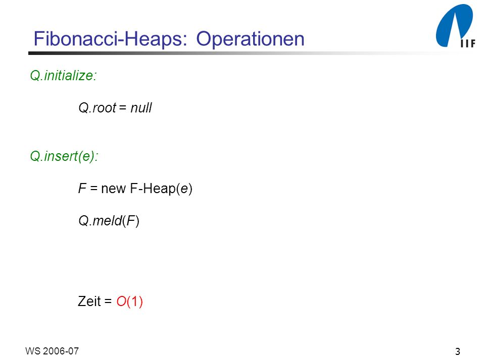 3WS 2006-07 Fibonacci-Heaps: Operationen Q.initialize: Q.root = null Q.insert(e): F = new F-Heap(e) Q.meld(F) Zeit = O(1)