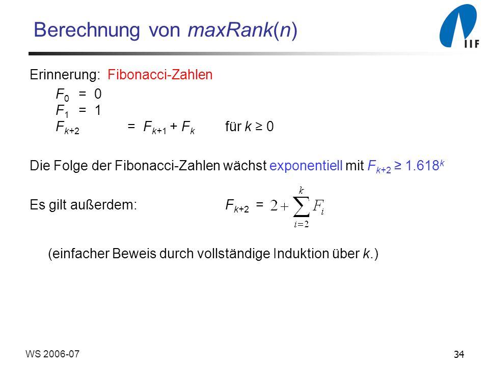 34WS 2006-07 Berechnung von maxRank(n) Erinnerung: Fibonacci-Zahlen F 0 = 0 F 1 = 1 F k+2 = F k+1 + F k für k 0 Die Folge der Fibonacci-Zahlen wächst exponentiell mit F k+2 1.618 k Es gilt außerdem:F k+2 = (einfacher Beweis durch vollständige Induktion über k.)