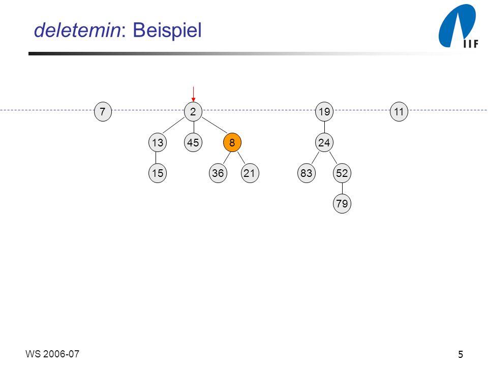 5WS 2006-07 deletemin: Beispiel 219 13458 3621 24 158352 79 117