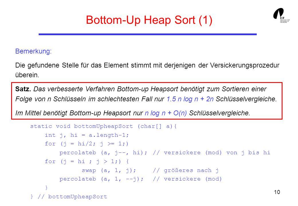 10 Bottom-Up Heap Sort (1) Bemerkung: Die gefundene Stelle für das Element stimmt mit derjenigen der Versickerungsprozedur überein. Satz. Das verbesse