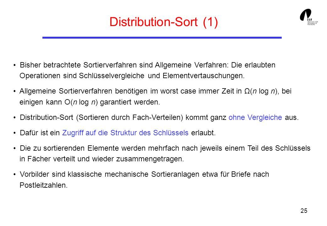 25 Distribution-Sort (1) Bisher betrachtete Sortierverfahren sind Allgemeine Verfahren: Die erlaubten Operationen sind Schlüsselvergleiche und Element