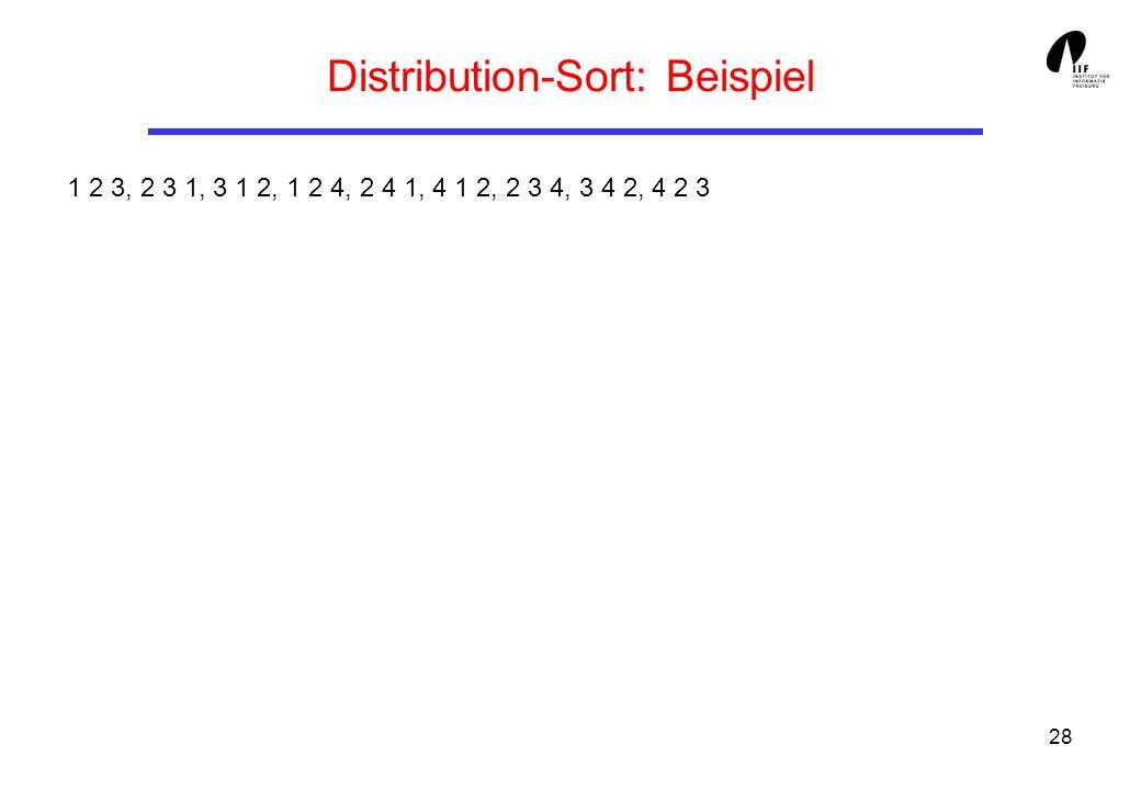 28 Distribution-Sort: Beispiel 1 2 3, 2 3 1, 3 1 2, 1 2 4, 2 4 1, 4 1 2, 2 3 4, 3 4 2, 4 2 3