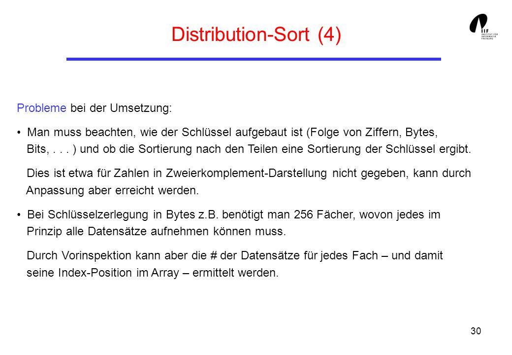 30 Distribution-Sort (4) Probleme bei der Umsetzung: Man muss beachten, wie der Schlüssel aufgebaut ist (Folge von Ziffern, Bytes, Bits,... ) und ob d