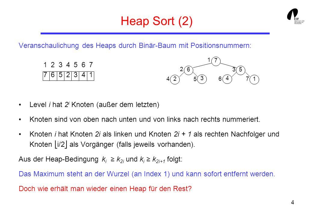 4 Heap Sort (2) Veranschaulichung des Heaps durch Binär-Baum mit Positionsnummern: Level i hat 2 i Knoten (außer dem letzten) Knoten sind von oben nac