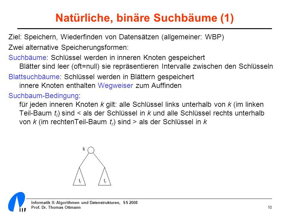 Informatik II: Algorithmen und Datenstrukturen, SS 2008 Prof. Dr. Thomas Ottmann10 Natürliche, binäre Suchbäume (1) Ziel: Speichern, Wiederfinden von