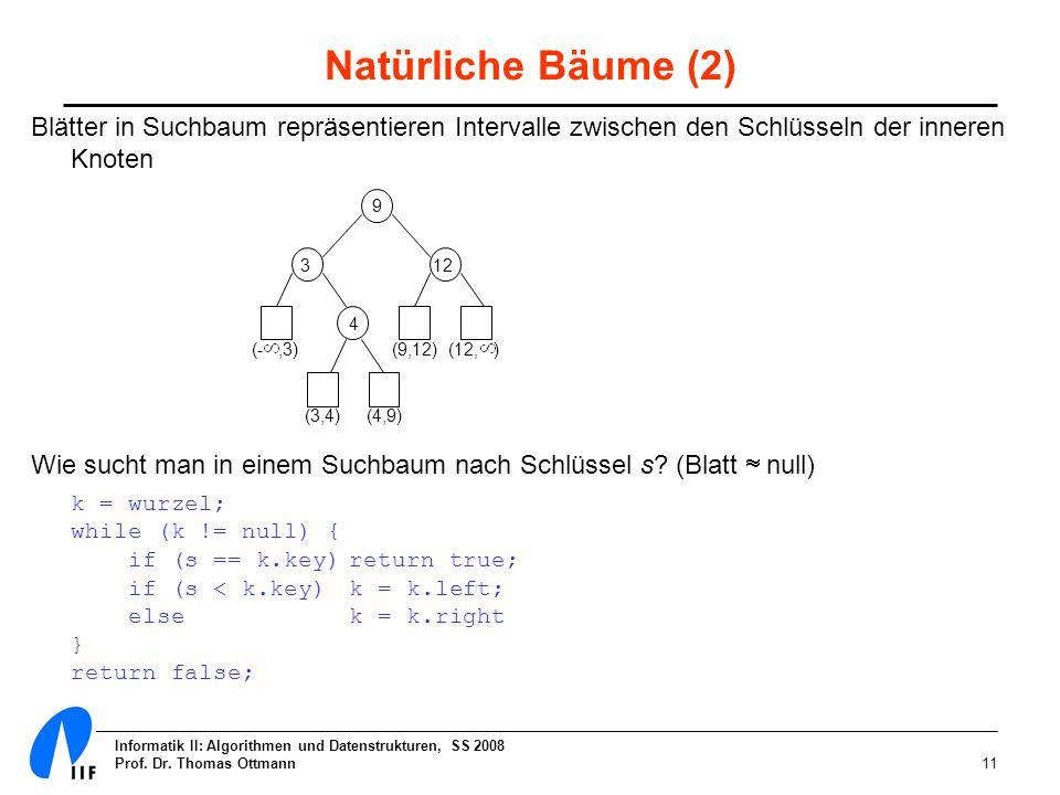 Informatik II: Algorithmen und Datenstrukturen, SS 2008 Prof. Dr. Thomas Ottmann11 Blätter in Suchbaum repräsentieren Intervalle zwischen den Schlüsse