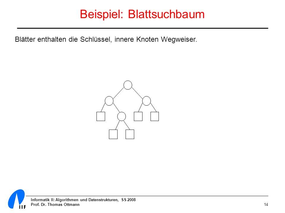 Informatik II: Algorithmen und Datenstrukturen, SS 2008 Prof. Dr. Thomas Ottmann14 Blätter enthalten die Schlüssel, innere Knoten Wegweiser. Beispiel: