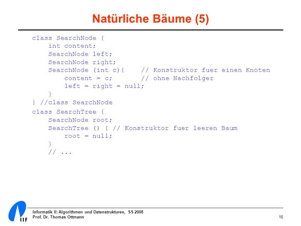 Informatik II: Algorithmen und Datenstrukturen, SS 2008 Prof. Dr. Thomas Ottmann16 Natürliche Bäume (5) class SearchNode { int content; SearchNode lef