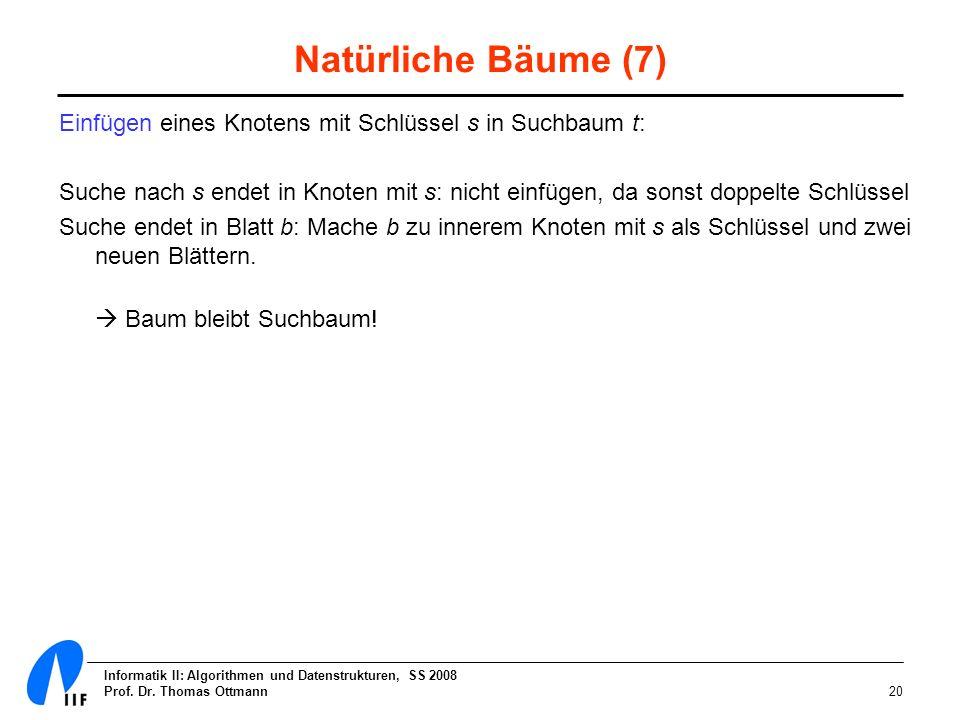Informatik II: Algorithmen und Datenstrukturen, SS 2008 Prof. Dr. Thomas Ottmann20 Natürliche Bäume (7) Einfügen eines Knotens mit Schlüssel s in Such