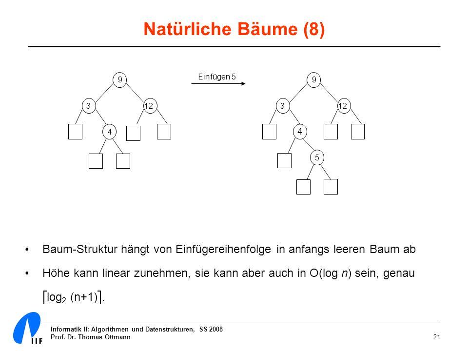 Informatik II: Algorithmen und Datenstrukturen, SS 2008 Prof. Dr. Thomas Ottmann21 Natürliche Bäume (8) Baum-Struktur hängt von Einfügereihenfolge in