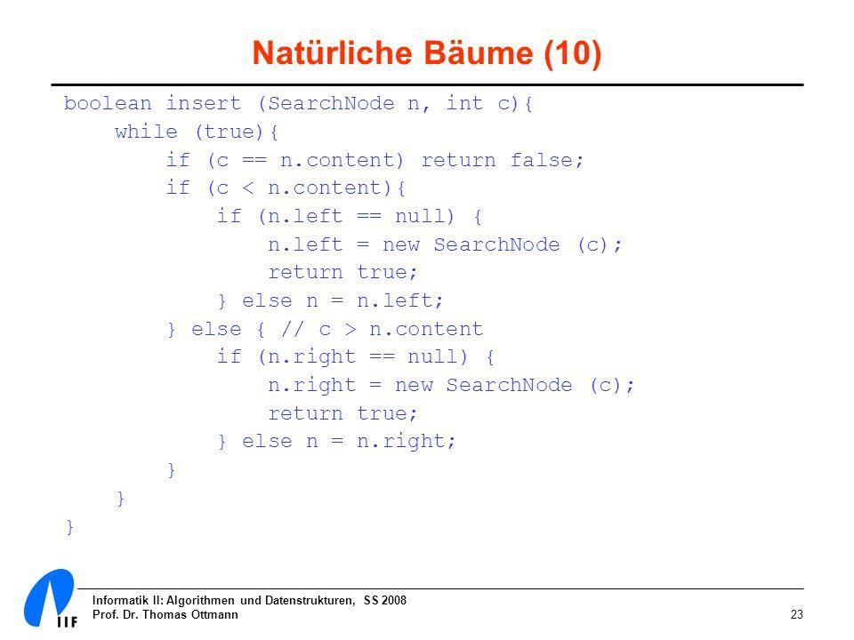 Informatik II: Algorithmen und Datenstrukturen, SS 2008 Prof. Dr. Thomas Ottmann23 Natürliche Bäume (10) boolean insert (SearchNode n, int c){ while (