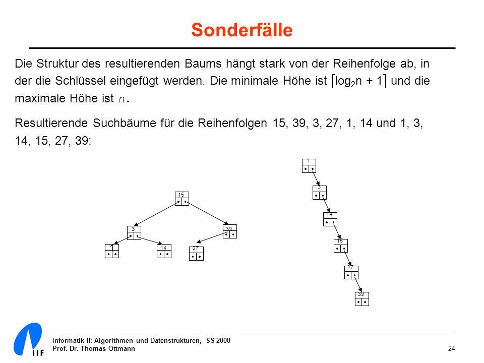Informatik II: Algorithmen und Datenstrukturen, SS 2008 Prof. Dr. Thomas Ottmann24 Sonderfälle Die Struktur des resultierenden Baums hängt stark von d