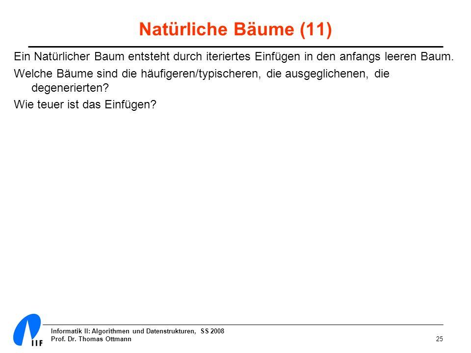 Informatik II: Algorithmen und Datenstrukturen, SS 2008 Prof. Dr. Thomas Ottmann25 Natürliche Bäume (11) Ein Natürlicher Baum entsteht durch iterierte