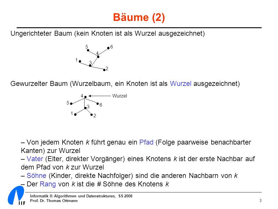 Informatik II: Algorithmen und Datenstrukturen, SS 2008 Prof. Dr. Thomas Ottmann3 Bäume (2) Ungerichteter Baum (kein Knoten ist als Wurzel ausgezeichn