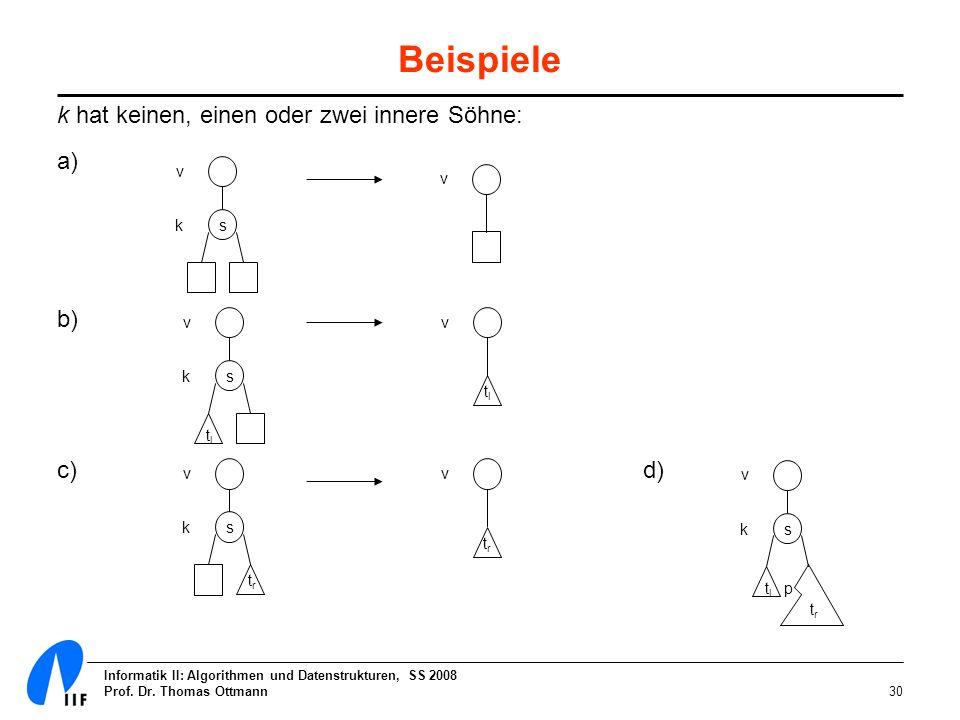 Informatik II: Algorithmen und Datenstrukturen, SS 2008 Prof. Dr. Thomas Ottmann30 Beispiele k hat keinen, einen oder zwei innere Söhne: v v tltl v tr
