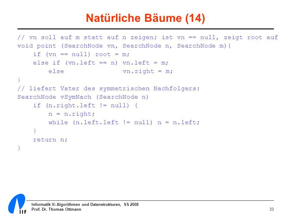 Informatik II: Algorithmen und Datenstrukturen, SS 2008 Prof. Dr. Thomas Ottmann33 Natürliche Bäume (14) // vn soll auf m statt auf n zeigen; ist vn =