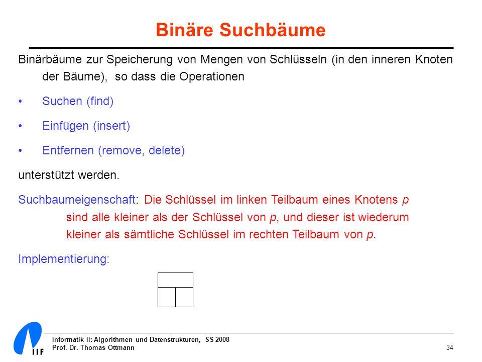 Informatik II: Algorithmen und Datenstrukturen, SS 2008 Prof. Dr. Thomas Ottmann34 Binärbäume zur Speicherung von Mengen von Schlüsseln (in den innere