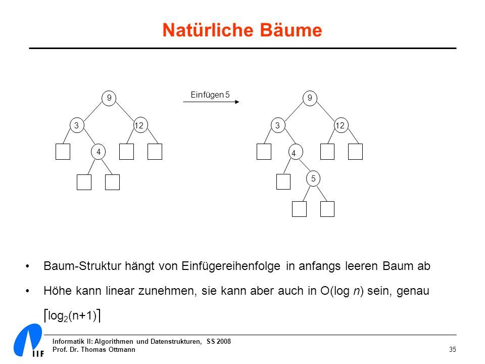 Informatik II: Algorithmen und Datenstrukturen, SS 2008 Prof. Dr. Thomas Ottmann35 Natürliche Bäume Baum-Struktur hängt von Einfügereihenfolge in anfa
