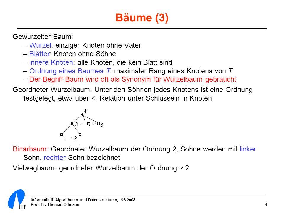 Informatik II: Algorithmen und Datenstrukturen, SS 2008 Prof. Dr. Thomas Ottmann4 Bäume (3) Gewurzelter Baum: – Wurzel: einziger Knoten ohne Vater – B