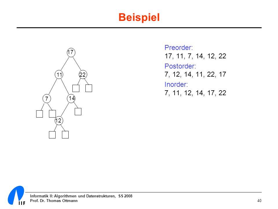Informatik II: Algorithmen und Datenstrukturen, SS 2008 Prof. Dr. Thomas Ottmann40 Beispiel Preorder: 17, 11, 7, 14, 12, 22 Postorder: 7, 12, 14, 11,