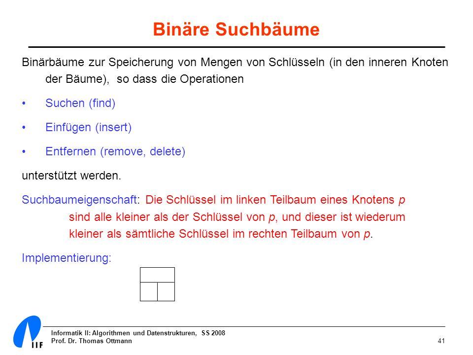 Informatik II: Algorithmen und Datenstrukturen, SS 2008 Prof. Dr. Thomas Ottmann41 Binärbäume zur Speicherung von Mengen von Schlüsseln (in den innere