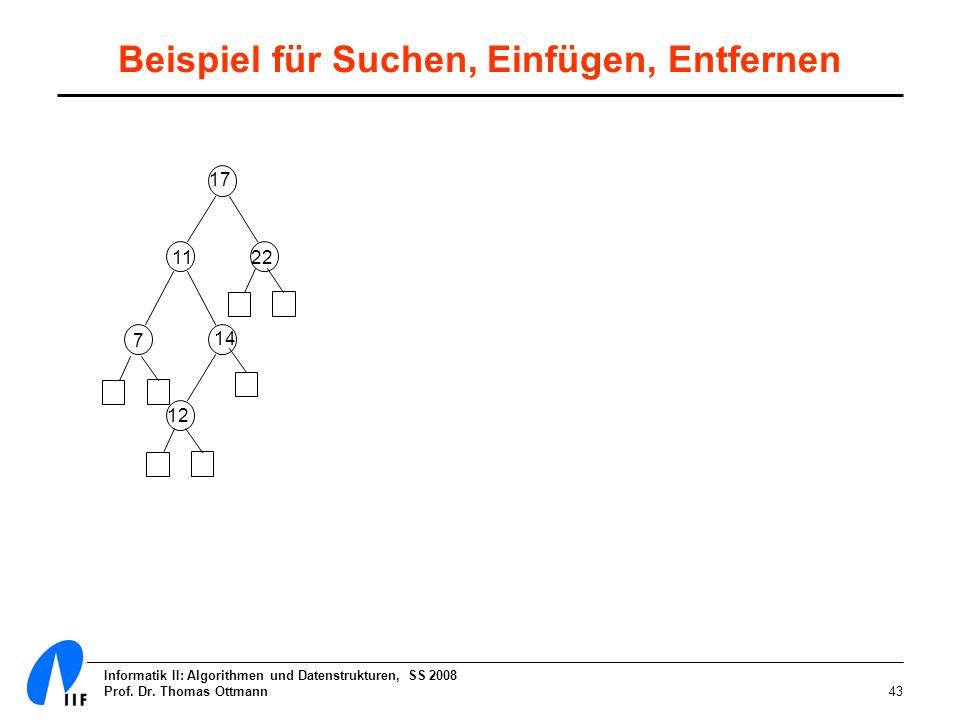 Informatik II: Algorithmen und Datenstrukturen, SS 2008 Prof. Dr. Thomas Ottmann43 Beispiel für Suchen, Einfügen, Entfernen 17 1122 7 14 12