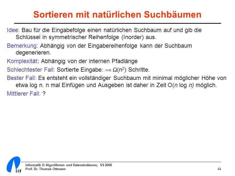 Informatik II: Algorithmen und Datenstrukturen, SS 2008 Prof. Dr. Thomas Ottmann44 Sortieren mit natürlichen Suchbäumen Idee: Bau für die Eingabefolge