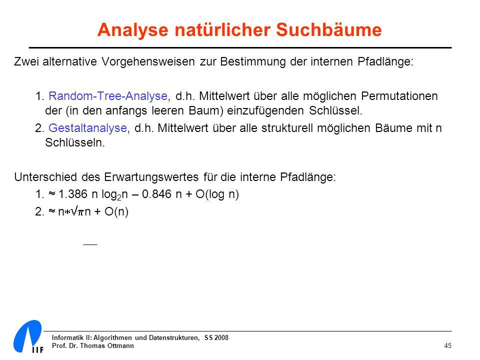 Informatik II: Algorithmen und Datenstrukturen, SS 2008 Prof. Dr. Thomas Ottmann45 Analyse natürlicher Suchbäume Zwei alternative Vorgehensweisen zur