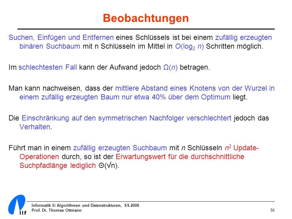 Informatik II: Algorithmen und Datenstrukturen, SS 2008 Prof. Dr. Thomas Ottmann56 Beobachtungen Suchen, Einfügen und Entfernen eines Schlüssels ist b