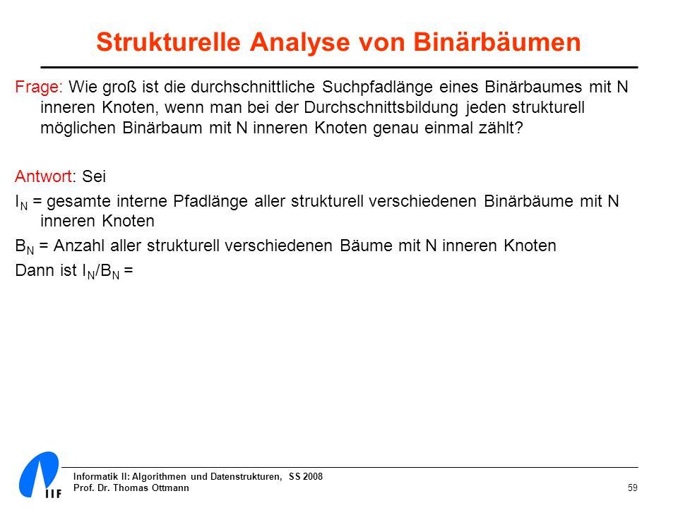 Informatik II: Algorithmen und Datenstrukturen, SS 2008 Prof. Dr. Thomas Ottmann59 Strukturelle Analyse von Binärbäumen Frage: Wie groß ist die durchs