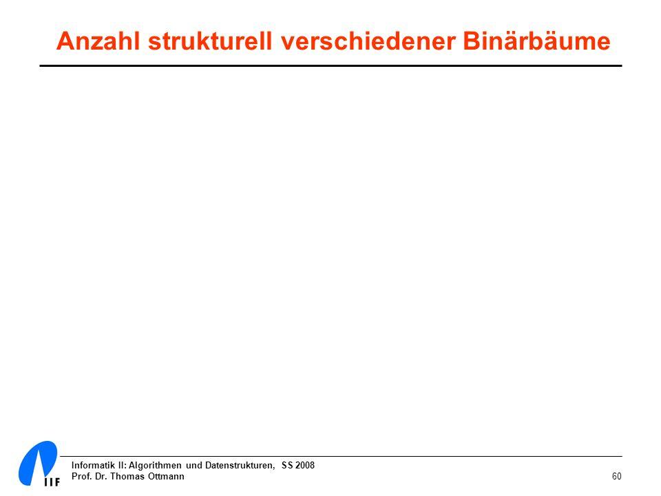 Informatik II: Algorithmen und Datenstrukturen, SS 2008 Prof. Dr. Thomas Ottmann60 Anzahl strukturell verschiedener Binärbäume