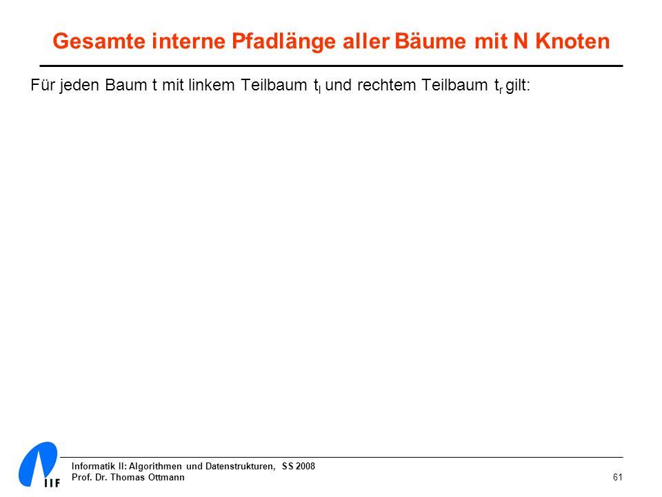 Informatik II: Algorithmen und Datenstrukturen, SS 2008 Prof. Dr. Thomas Ottmann61 Gesamte interne Pfadlänge aller Bäume mit N Knoten Für jeden Baum t