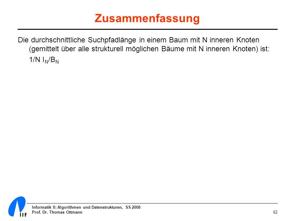 Informatik II: Algorithmen und Datenstrukturen, SS 2008 Prof. Dr. Thomas Ottmann62 Zusammenfassung Die durchschnittliche Suchpfadlänge in einem Baum m