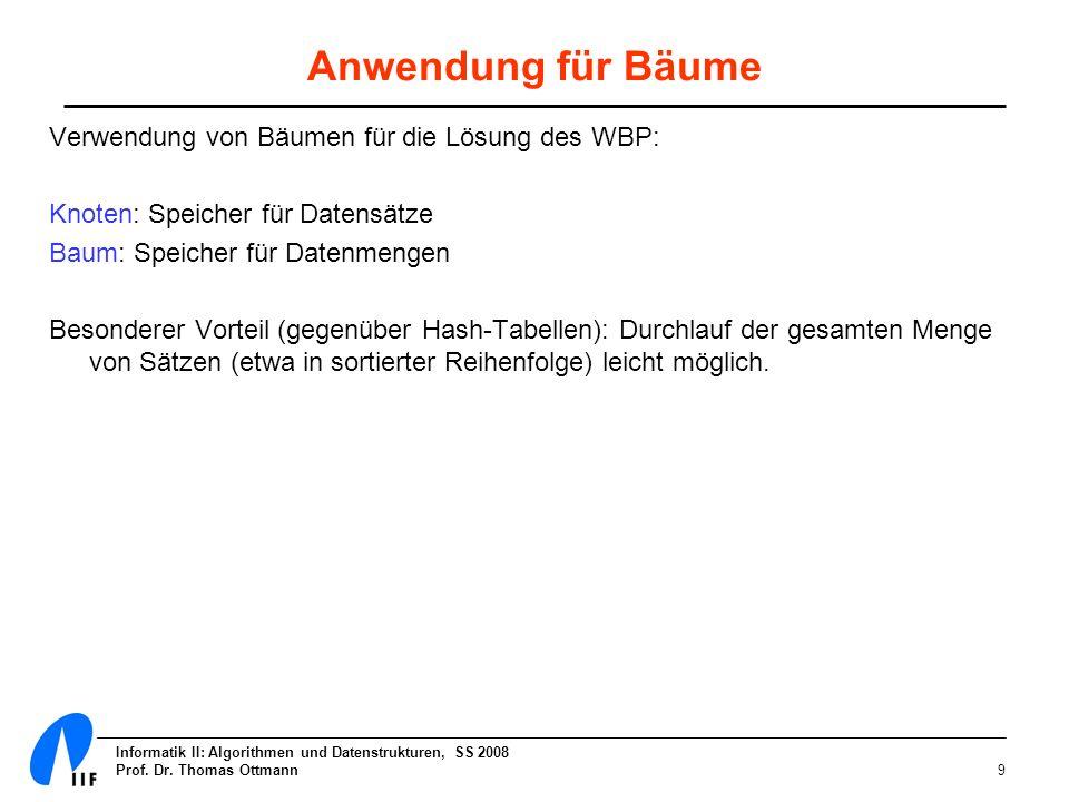 Informatik II: Algorithmen und Datenstrukturen, SS 2008 Prof. Dr. Thomas Ottmann9 Anwendung für Bäume Verwendung von Bäumen für die Lösung des WBP: Kn