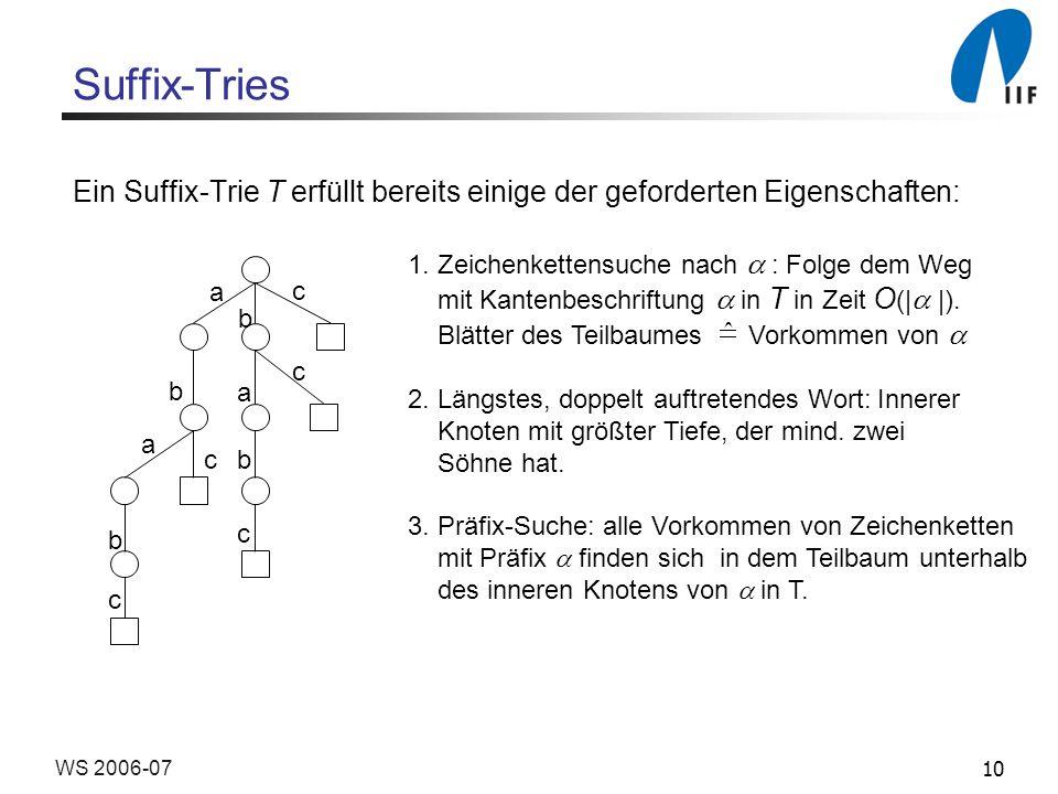 10WS 2006-07 Suffix-Tries Ein Suffix-Trie T erfüllt bereits einige der geforderten Eigenschaften: a a a c b b c b b c c c 1. Zeichenkettensuche nach :