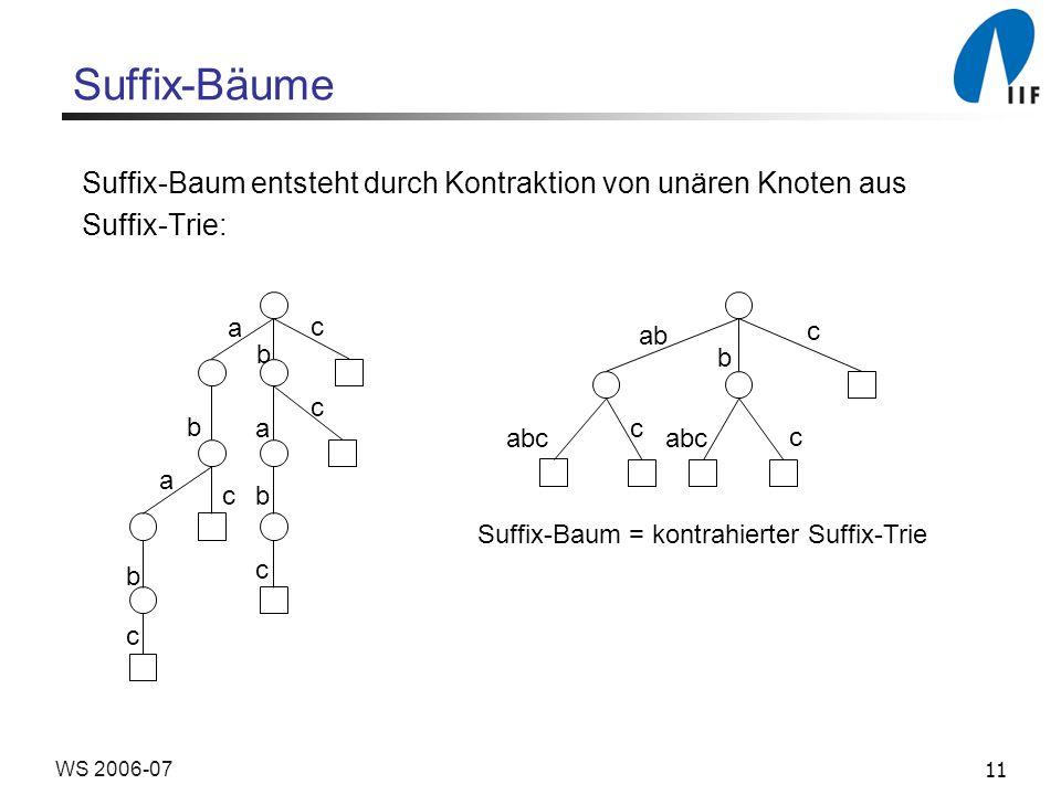 11WS 2006-07 Suffix-Bäume Suffix-Baum entsteht durch Kontraktion von unären Knoten aus Suffix-Trie: a a a c b b c b b c c c ab abc b c c c Suffix-Baum