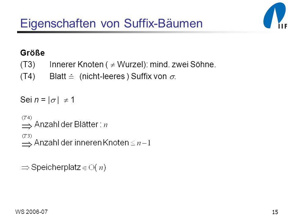15WS 2006-07 Eigenschaften von Suffix-Bäumen Größe (T3)Innerer Knoten ( Wurzel): mind. zwei Söhne. (T4)Blatt (nicht-leeres ) Suffix von. Sei n = | | 1