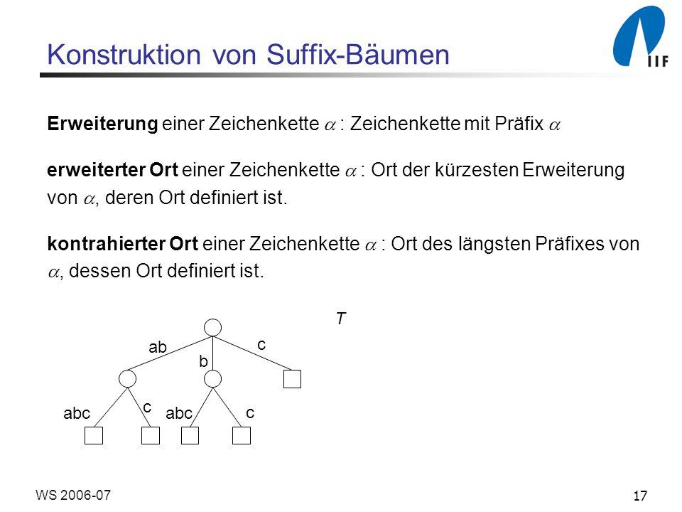 17WS 2006-07 Konstruktion von Suffix-Bäumen Erweiterung einer Zeichenkette : Zeichenkette mit Präfix erweiterter Ort einer Zeichenkette : Ort der kürz