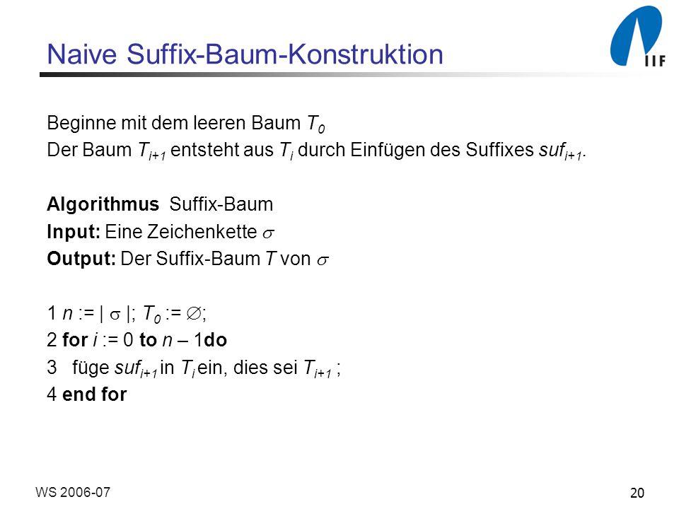 20WS 2006-07 Naive Suffix-Baum-Konstruktion Beginne mit dem leeren Baum T 0 Der Baum T i+1 entsteht aus T i durch Einfügen des Suffixes suf i+1. Algor