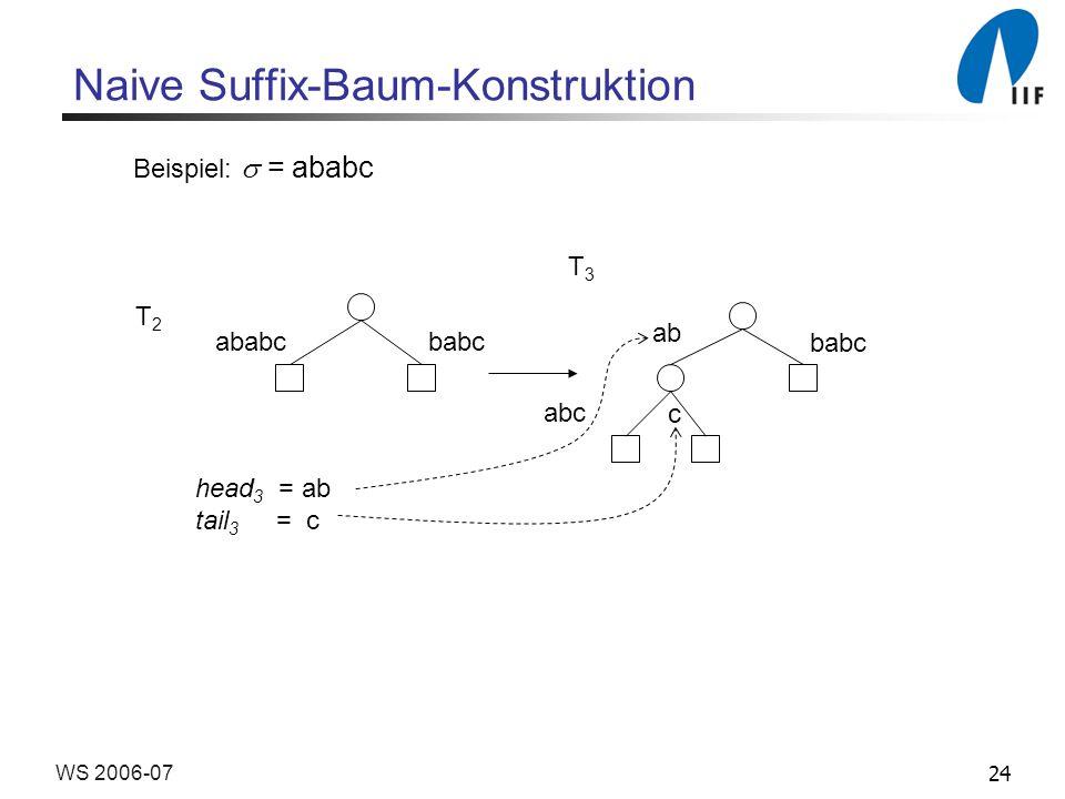 24WS 2006-07 Naive Suffix-Baum-Konstruktion Beispiel: = ababc babc c ababc abc ab T3T3 T2T2 head 3 = ab tail 3 = c