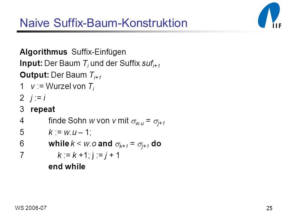 25WS 2006-07 Naive Suffix-Baum-Konstruktion Algorithmus Suffix-Einfügen Input: Der Baum T i und der Suffix suf i+1 Output: Der Baum T i+1 1v := Wurzel